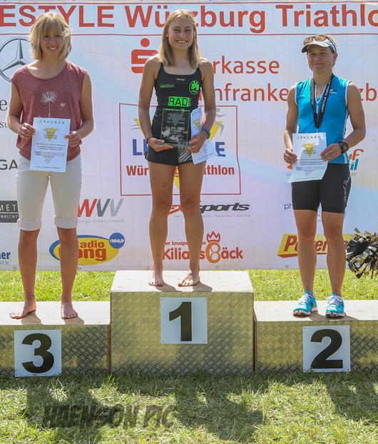 vlnr-Julia-Kreppmeier-Kristina-Sendel-Claudia-Richter